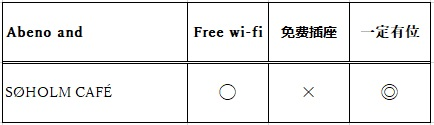 and_wifi